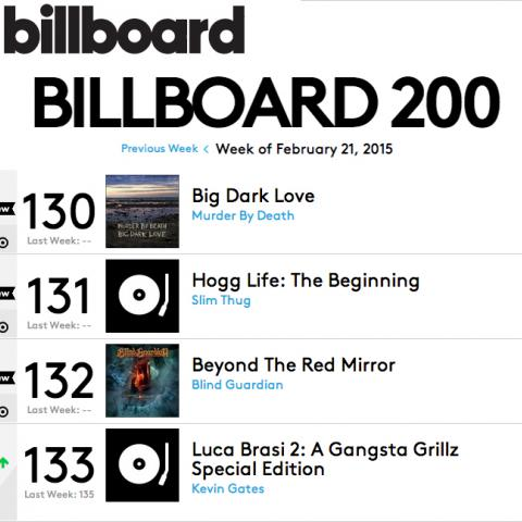 Murder By Death Big Dark Love Billboard Top 200